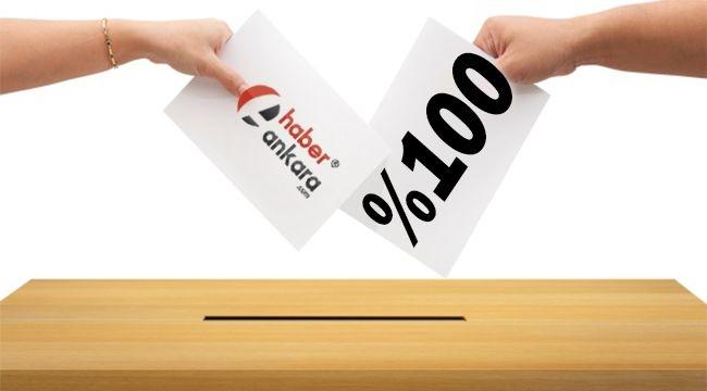 TAMAMI AÇIKLANDI! Ankara'nın Güdül İlçesi Referandum Sonuçları