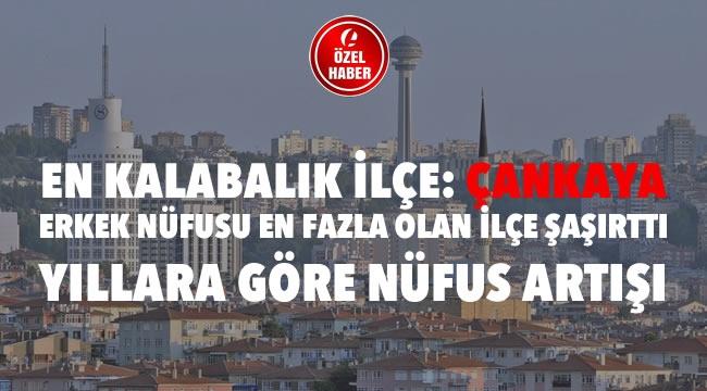 İşte Ankara İlçelerinin 2017 Yılı Nüfusu... İlçe İlçe Tam Liste...