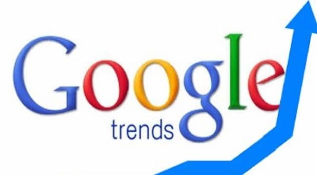Google'da En Fazla Neleri Aradık?