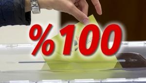 Ankara Akyurt İlçesi Cumhurbaşkanlığı ve Genel Seçim Sonuçları - 24 Haziran #Seçim2018