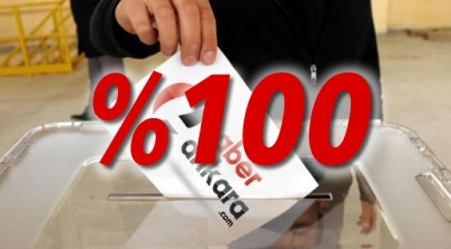 Ankara Evren İlçesi Cumhurbaşkanlığı ve Genel Seçim Sonuçları - 24 Haziran #Seçim2018