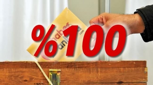 Ankara Güdül İlçesi Cumhurbaşkanlığı ve Genel Seçim Sonuçları - 24 Haziran #Seçim2018