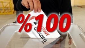 Ankara Kalecik İlçesi Cumhurbaşkanlığı ve Genel Seçim Sonuçları - 24 Haziran #Seçim2018