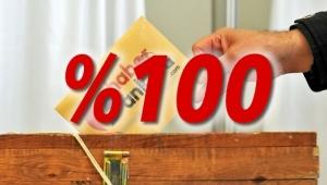 Ankara Kızılcahamam İlçesi Cumhurbaşkanlığı ve Genel Seçim Sonuçları - 24 Haziran #Seçim2018