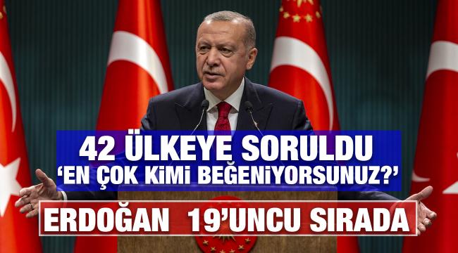 Cumhurbaşkanı Erdoğan 19'uncu sırada