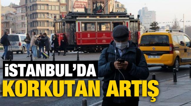 Bakan Koca'dan istanbul'a uyarı