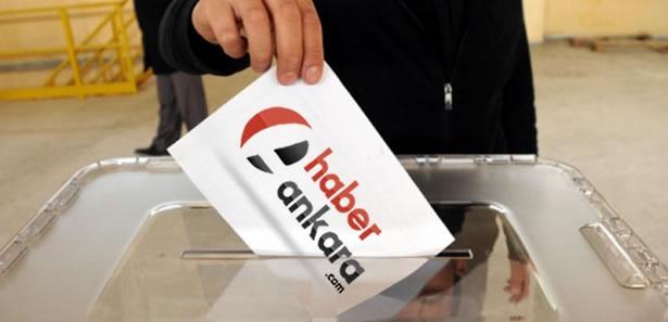 İşte Ankara 2.Bölge Güdül İlçesi Seçim Sonuçları 2015