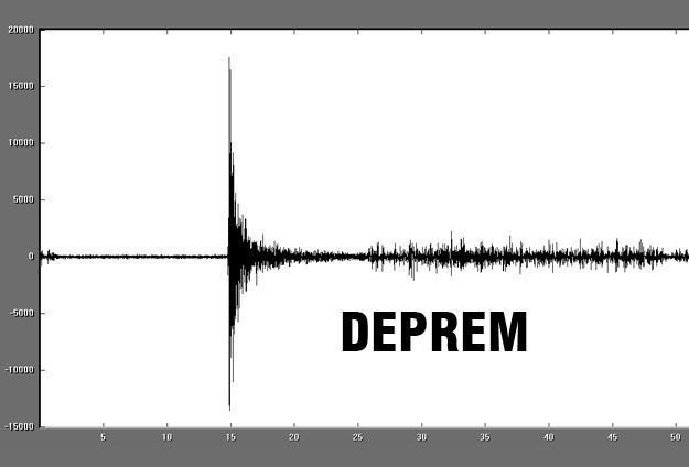 Tacikistan'da 7.2 Şiddetinde Deprem